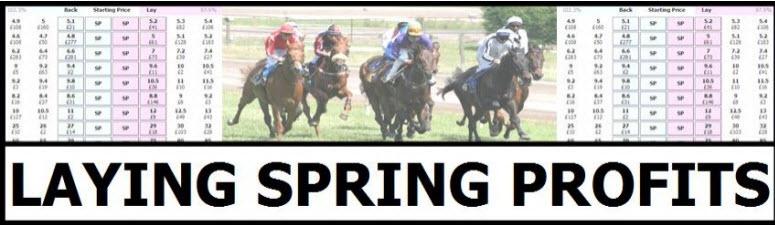Laying Spring Profits