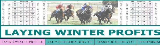 Laying Winter Profits Final Review