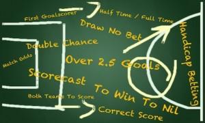 Final Score Final Review