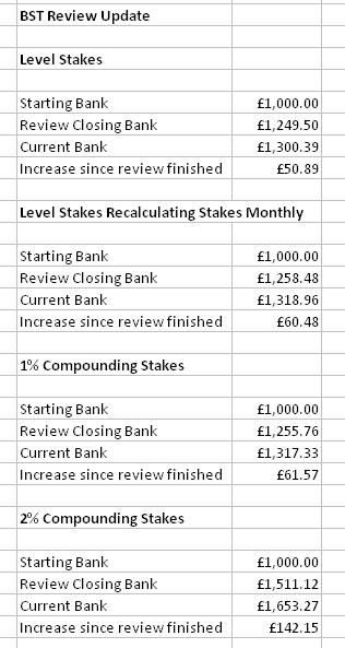 ppb_bst_review_bank_update