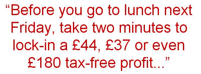 Lunchtime Profit Alert Final Review